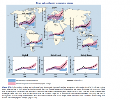 Attribution of climate change, from the IPCC 4AR